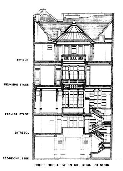 maison de l armateur le havre plan en coupe le havre. Black Bedroom Furniture Sets. Home Design Ideas